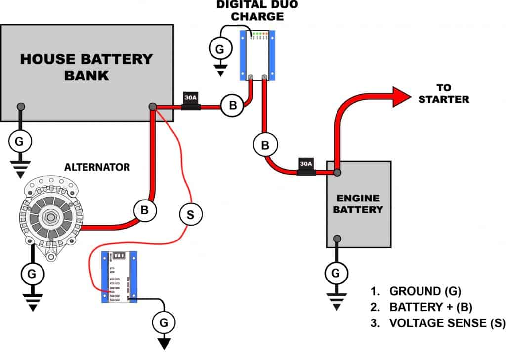 Battery To Starter Diagram Wiring Diagram
