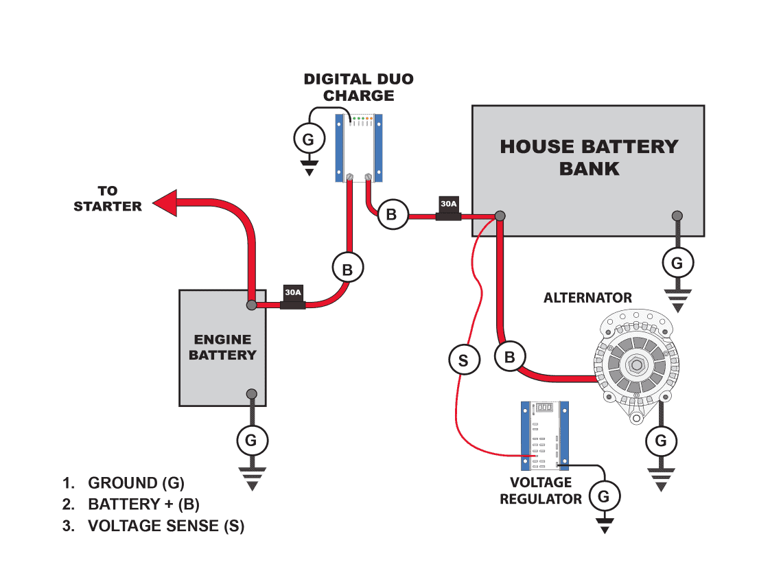 balmar alternator wiring diagram diagrams wiring diagram